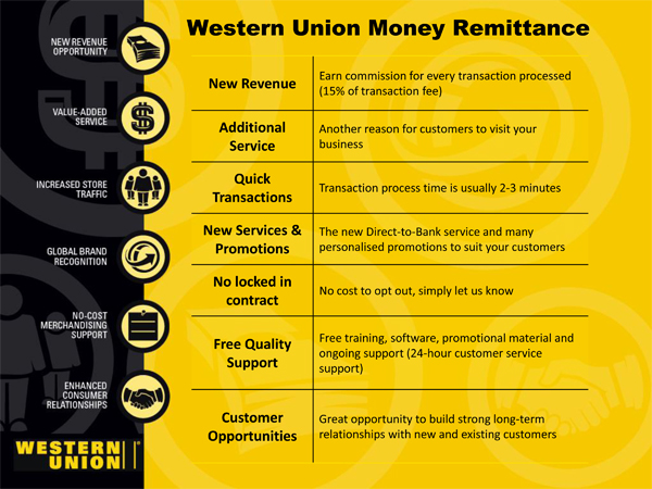 WESTERN UNION - Australian Lottery and Newsagents Association